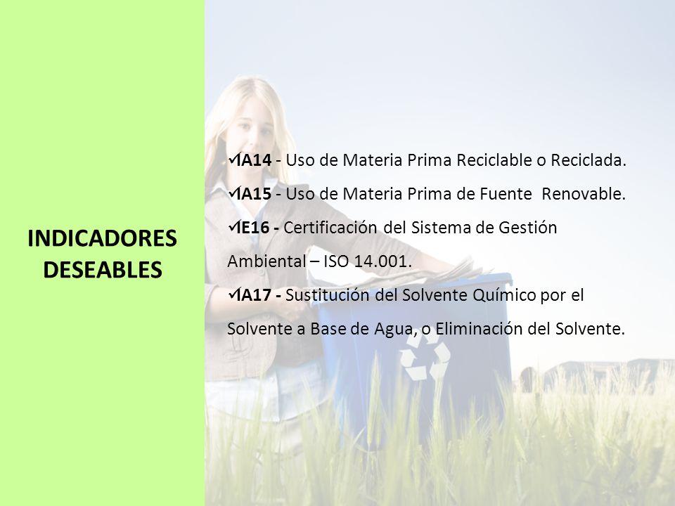 INDICADORES DESEABLES IA14 - Uso de Materia Prima Reciclable o Reciclada.