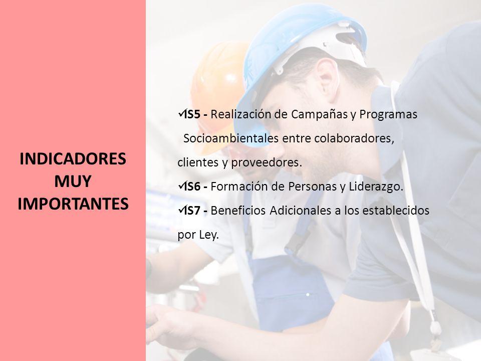 INDICADORES MUY IMPORTANTES IS5 - Realización de Campañas y Programas Socioambientales entre colaboradores, clientes y proveedores.