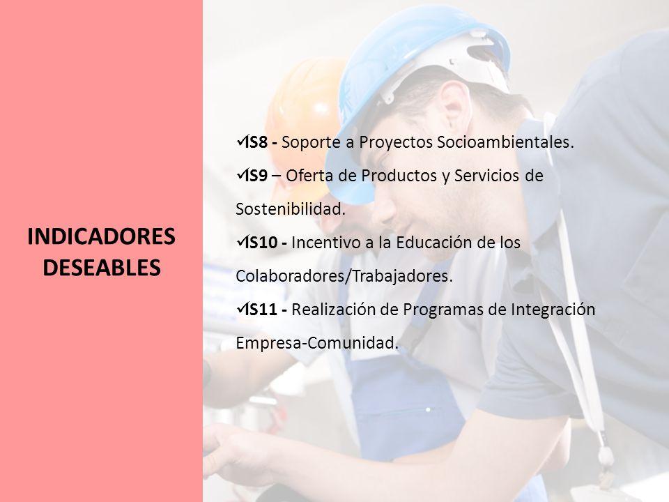 INDICADORES DESEABLES IS8 - Soporte a Proyectos Socioambientales.