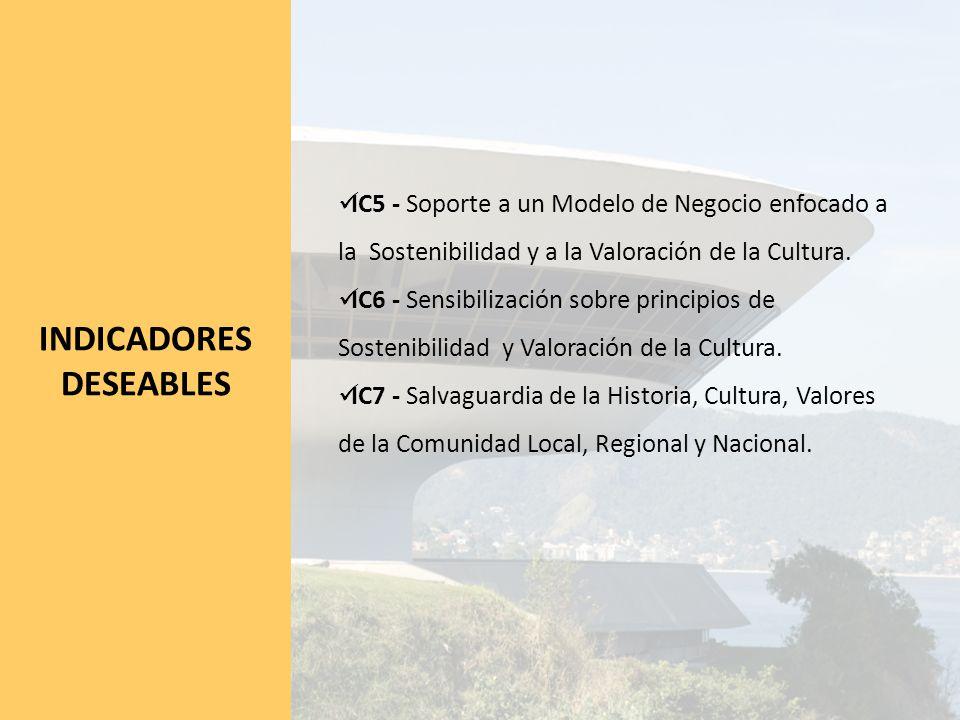 INDICADORES DESEABLES IC5 - Soporte a un Modelo de Negocio enfocado a la Sostenibilidad y a la Valoración de la Cultura.
