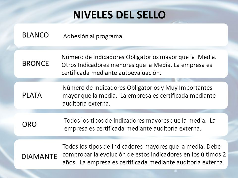 NIVELES DEL SELLO Número de Indicadores Obligatorios mayor que la Media.