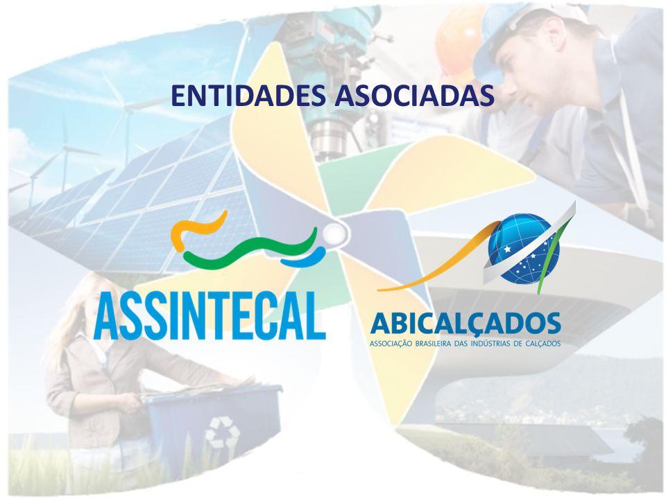 Económico Social AmbientalCultural LOS CUATRO PILARES