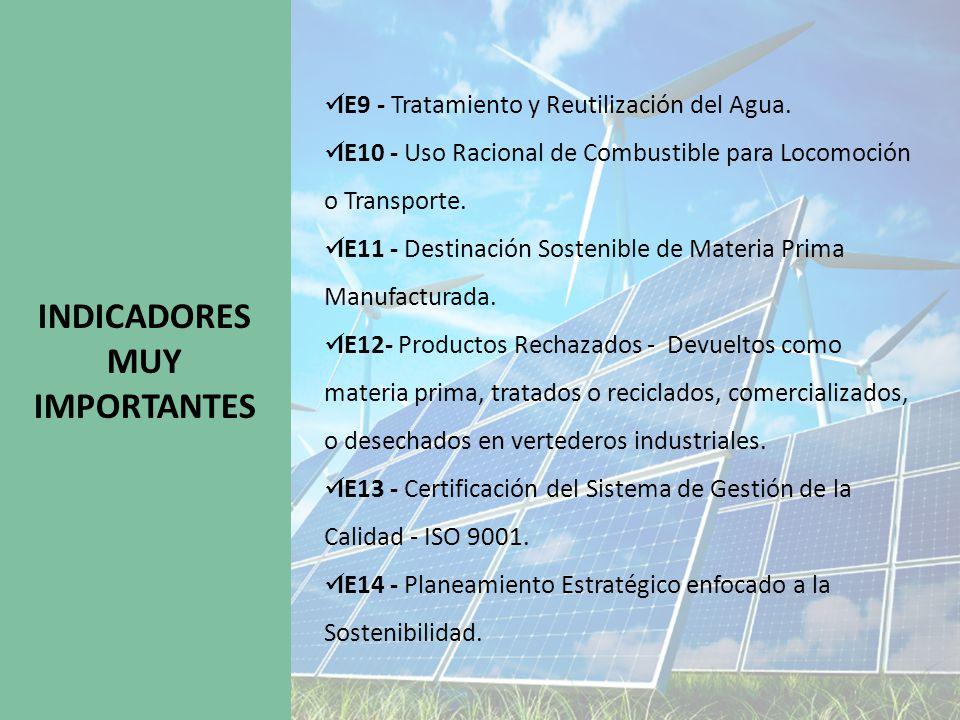INDICADORES DESEABLES IE15 - Uso de Fuente Alternativa de Energía Renovable en Procesos Fabriles.
