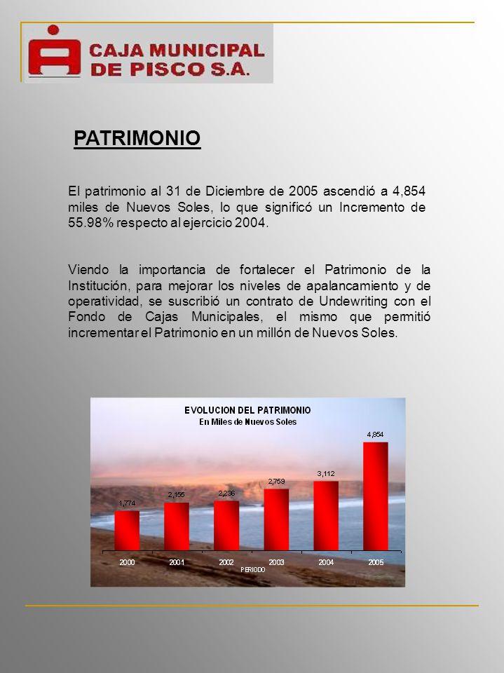 PATRIMONIO El patrimonio al 31 de Diciembre de 2005 ascendió a 4,854 miles de Nuevos Soles, lo que significó un Incremento de 55.98% respecto al ejercicio 2004.