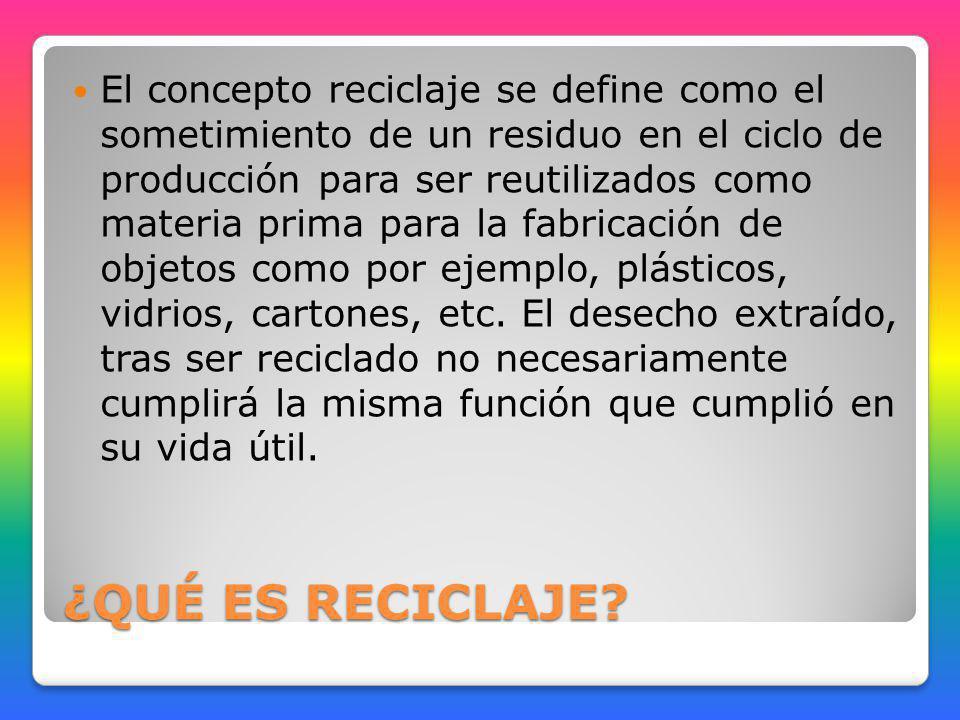 ¿QUÉ ES RECICLAJE? El concepto reciclaje se define como el sometimiento de un residuo en el ciclo de producción para ser reutilizados como materia pri