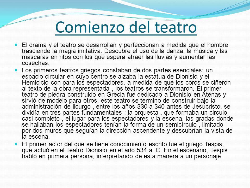 Comienzo del teatro El drama y el teatro se desarrollan y perfeccionan a medida que el hombre trasciende la magia imitativa. Descubre el uso de la dan