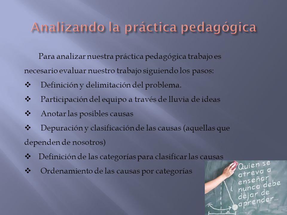 Para analizar nuestra práctica pedagógica trabajo es necesario evaluar nuestro trabajo siguiendo los pasos: Definición y delimitación del problema. Pa