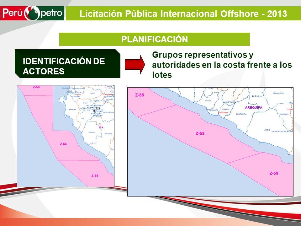 IDENTIFICACIÓN DE ACTORES Grupos representativos y autoridades en la costa frente a los lotes PLANIFICACIÓN Licitación Pública Internacional Offshore