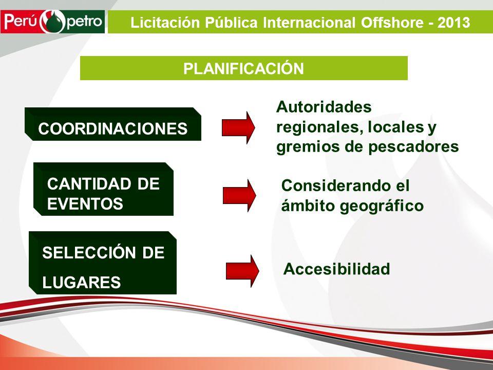 COORDINACIONES Autoridades regionales, locales y gremios de pescadores CANTIDAD DE EVENTOS Considerando el ámbito geográfico SELECCIÓN DE LUGARES Accesibilidad PLANIFICACIÓN Licitación Pública Internacional Offshore - 2013