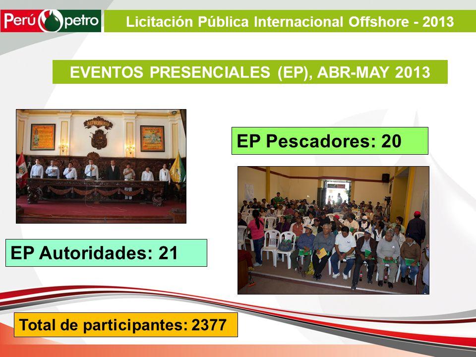 EP Pescadores: 20 EP Autoridades: 21 EVENTOS PRESENCIALES (EP), ABR-MAY 2013 Total de participantes: 2377 Licitación Pública Internacional Offshore - 2013