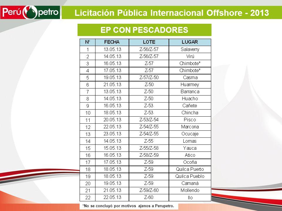 EP CON PESCADORES *No se concluyó por motivos ajenos a Perupetro. Licitación Pública Internacional Offshore - 2013