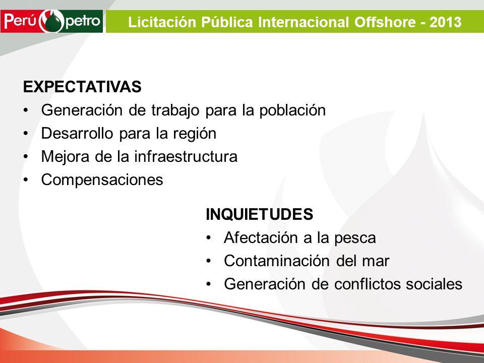 INQUIETUDES Afectación a la pesca Contaminación del mar Generación de conflictos sociales EXPECTATIVAS Generación de trabajo para la población Desarrollo para la región Mejora de la infraestructura Compensaciones Licitación Pública Internacional Offshore - 2013