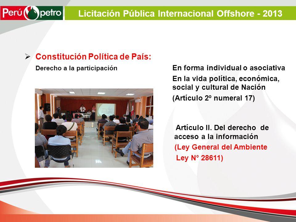 Constitución Política de País: Derecho a la participación En forma individual o asociativa En la vida política, económica, social y cultural de Nación (Artículo 2º numeral 17) Artículo II.