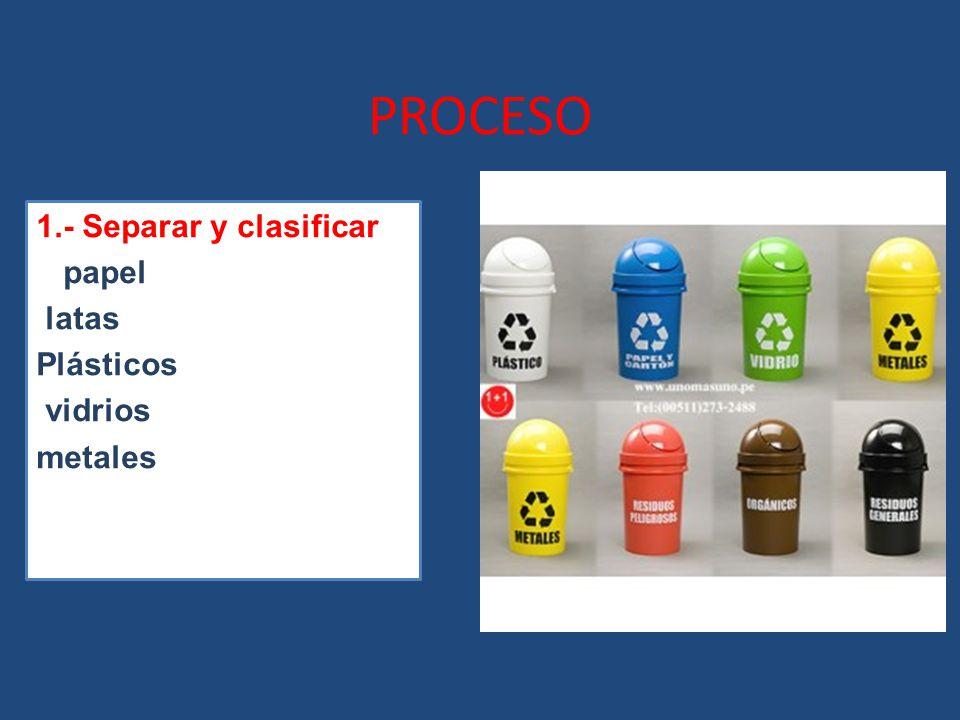 PROCESO 1.- Separar y clasificar e papel latas Plásticos vidrios metales