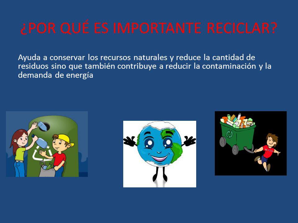 ¿POR QUÉ ES IMPORTANTE RECICLAR? Ayuda a conservar los recursos naturales y reduce la cantidad de residuos sino que también contribuye a reducir la co