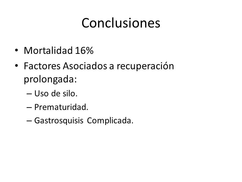 Conclusiones Mortalidad 16% Factores Asociados a recuperación prolongada: – Uso de silo.