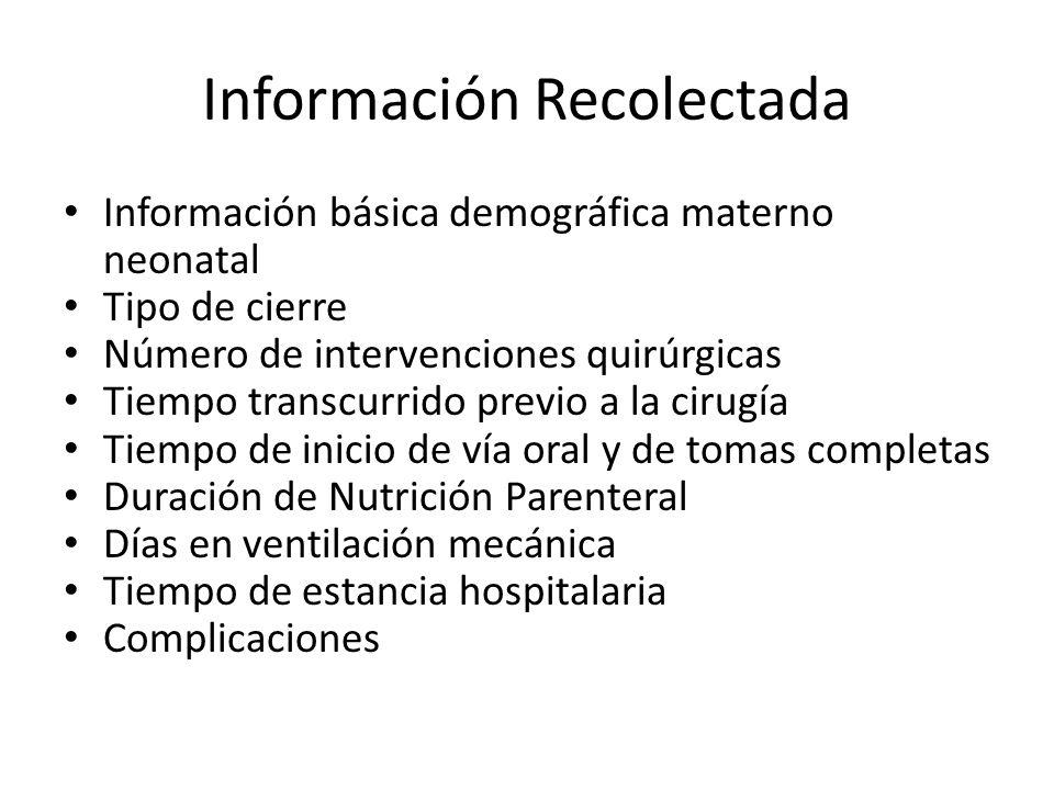 Manejo de Pacientes con Gs en el INMP PRENATAL Diagnostico realizado por Servicio de Medicina Fetal.