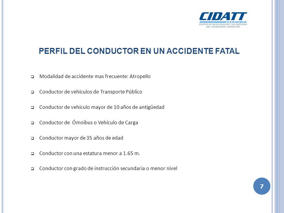 Modalidad de accidente mas frecuente: Atropello Conductor de vehículos de Transporte Público Conductor de vehículo mayor de 10 años de antigüedad Cond