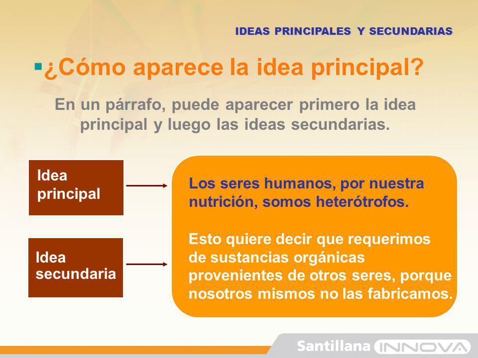 Idea principal ¿Cómo aparece la idea principal? Idea secundaria Esto quiere decir que requerimos de sustancias orgánicas provenientes de otros seres,