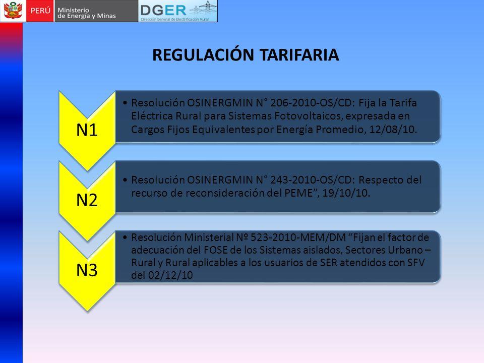 REGULACIÓN TARIFARIA N1 Resolución OSINERGMIN N° 206-2010-OS/CD: Fija la Tarifa Eléctrica Rural para Sistemas Fotovoltaicos, expresada en Cargos Fijos