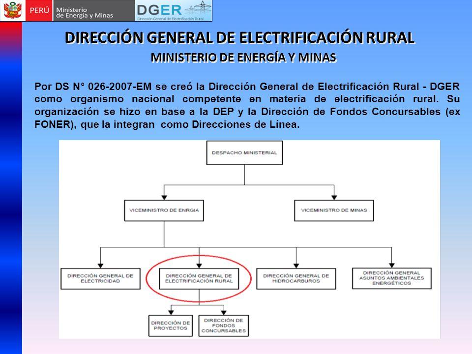 DIRECCIÓN GENERAL DE ELECTRIFICACIÓN RURAL MINISTERIO DE ENERGÍA Y MINAS Por DS N° 026-2007-EM se creó la Dirección General de Electrificación Rural -