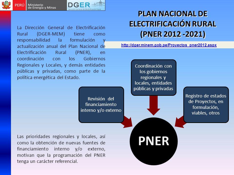 PLAN NACIONAL DE ELECTRIFICACIÓN RURAL (PNER 2012 -2021) PLAN NACIONAL DE ELECTRIFICACIÓN RURAL (PNER 2012 -2021) PNER Revisión del financiamiento int