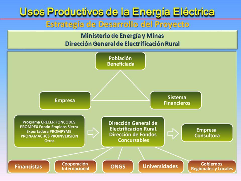 Estrategia de Desarrollo del Proyecto Piloto Usos Productivos de la Energía Eléctrica Ministerio de Energía y Minas Dirección General de Electrificaci
