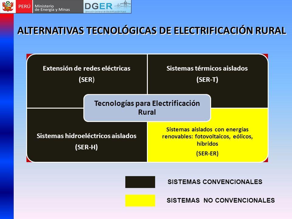 ALTERNATIVAS TECNOLÓGICAS DE ELECTRIFICACIÓN RURAL Extensión de redes eléctricas (SER) Sistemas térmicos aislados (SER-T) Sistemas hidroeléctricos ais