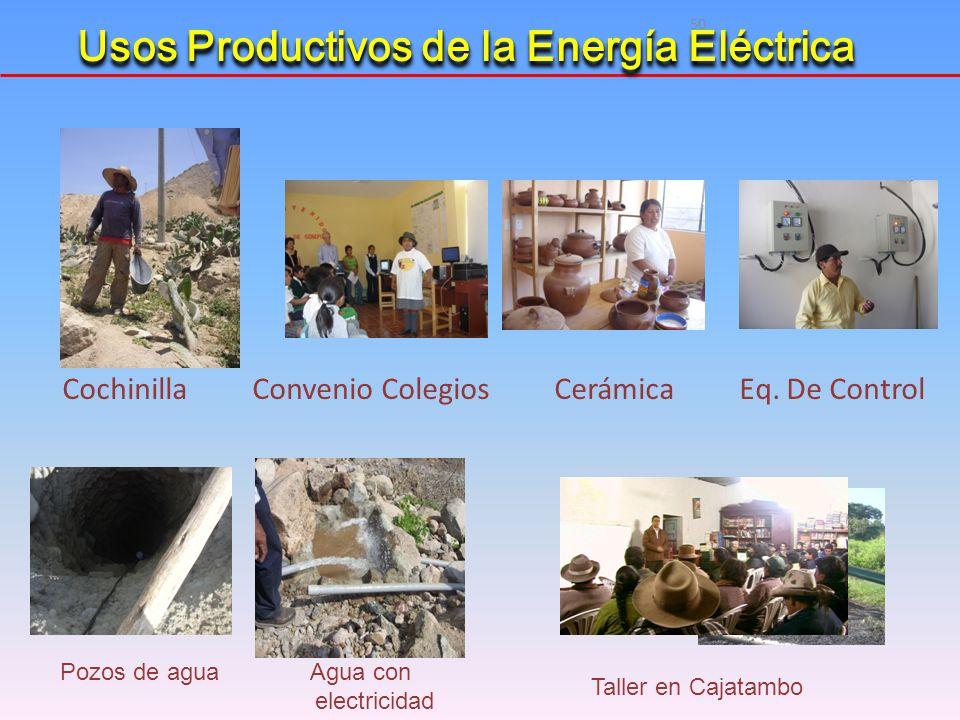 50 Cochinilla Convenio Colegios Cerámica Eq. De Control Pozos de aguaAgua con electricidad Taller en Cajatambo Usos Productivos de la Energía Eléctric