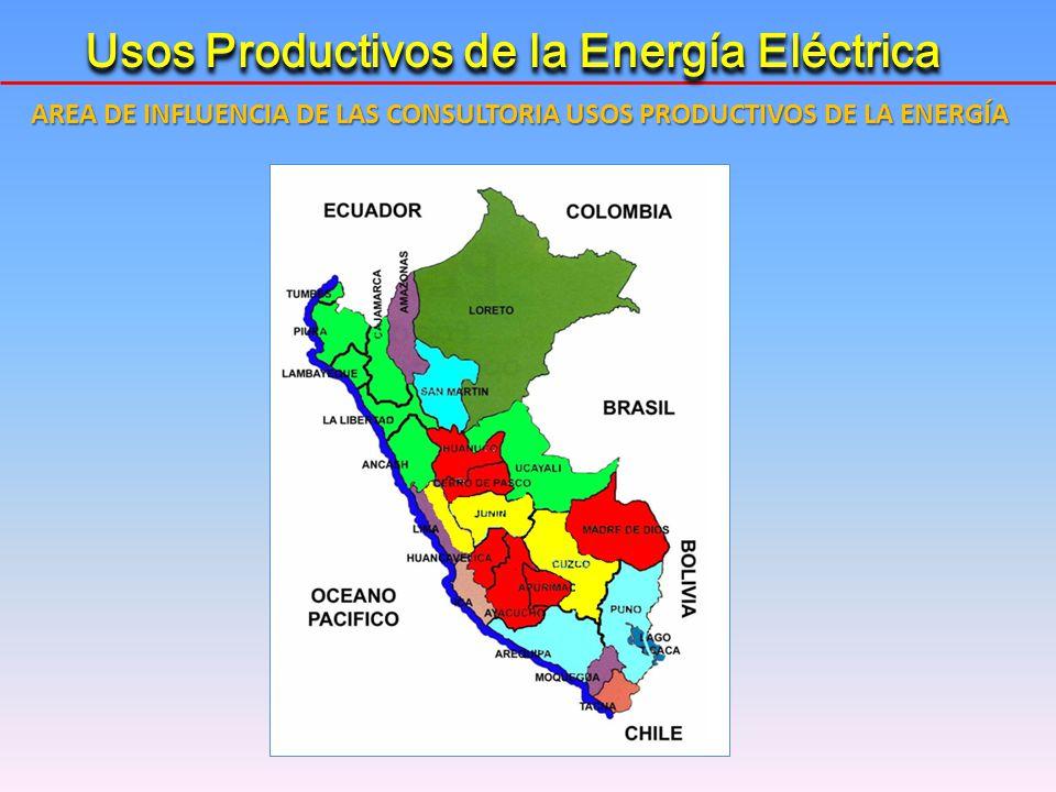 AREA DE INFLUENCIA DE LAS CONSULTORIA USOS PRODUCTIVOS DE LA ENERGÍA Usos Productivos de la Energía Eléctrica
