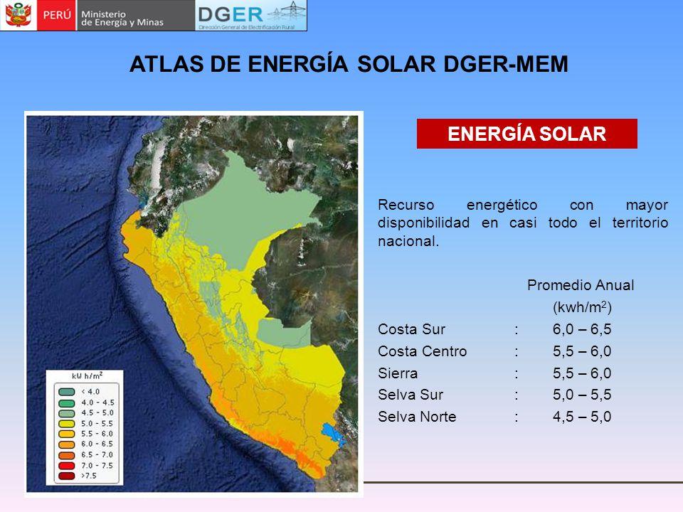 Recurso energético con mayor disponibilidad en casi todo el territorio nacional. Promedio Anual (kwh/m 2 ) Costa Sur : 6,0 – 6,5 Costa Centro: 5,5 – 6