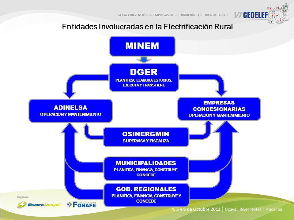 Aspectos Técnicos de las Instalaciones de Electrificación Rurales: Las redes eléctricas son de configuración radial, que alimentan subestaciones de di