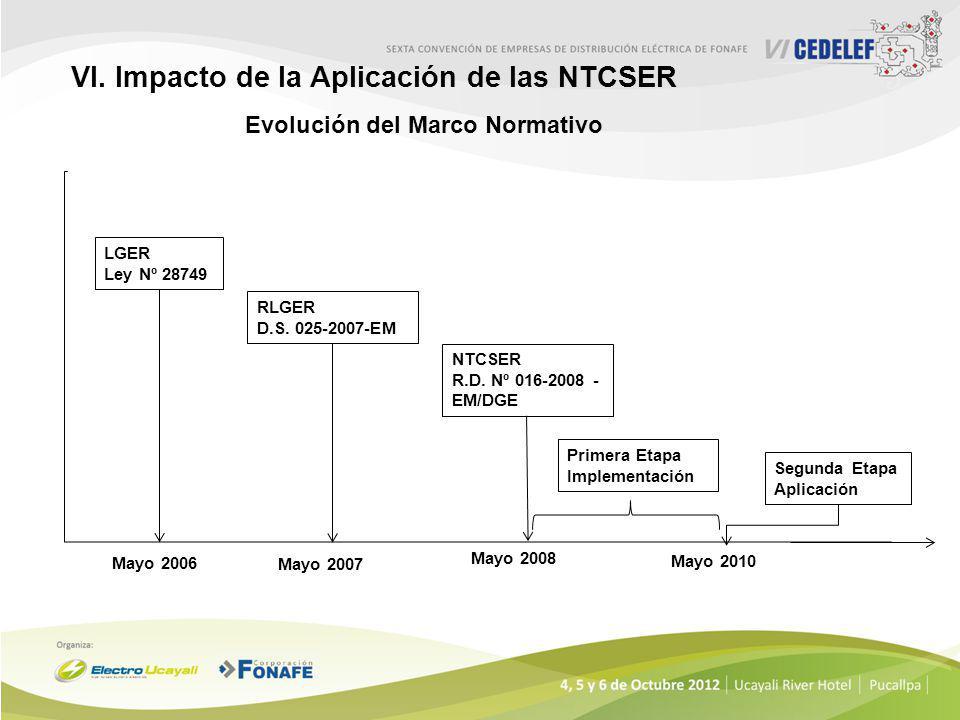 Resultados de proyectos de Usos Productivos de la Electricidad, en el SER Huarochirí - ADINELSA.
