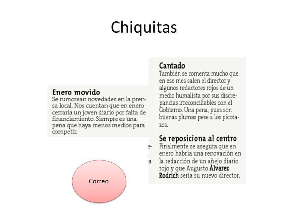 Chiquitas Correo