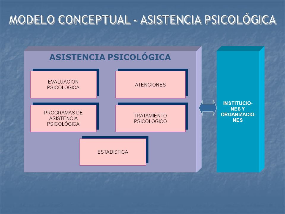ASISTENCIA DE SALUD PROGRAMA DE CONTROL DE ETS Y SIDA REGISTROS DE INTERNOS CON PROBLEMAS DE SALUD LABORATORIO PROGRAMA DE CONTROL DE TUBERCULOSIS CONTROL DE EXISTENCIAS MEDICAMENTOS E INSUMOS MEDICO QUIRURGICO HISTORIA CLINICA REGISTROS DE ATENCIONES ESTADISTICAS MINISTERIO DE SALUD
