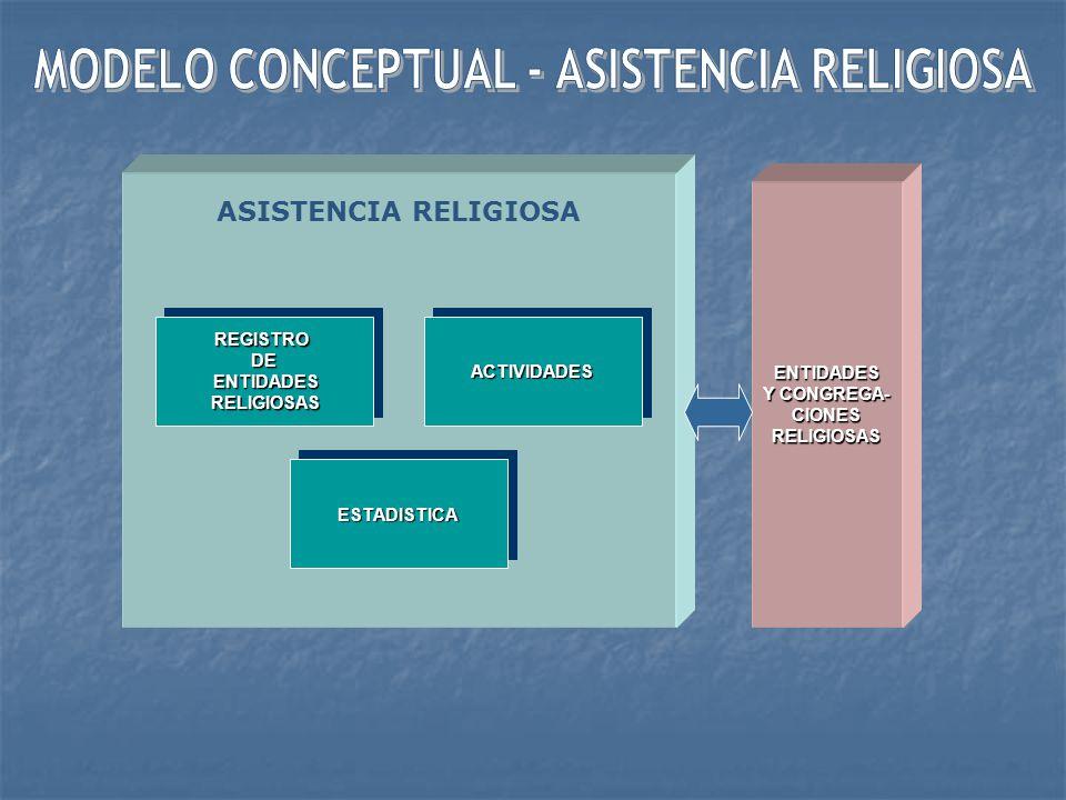 ASISTENCIA PSICOLÓGICA EVALUACION PSICOLOGICA ATENCIONES PROGRAMAS DE ASISTENCIA PSICOLÓGICA ESTADISTICA TRATAMIENTO PSICOLOGICO INSTITUCIO- NES Y ORGANIZACIO- NES