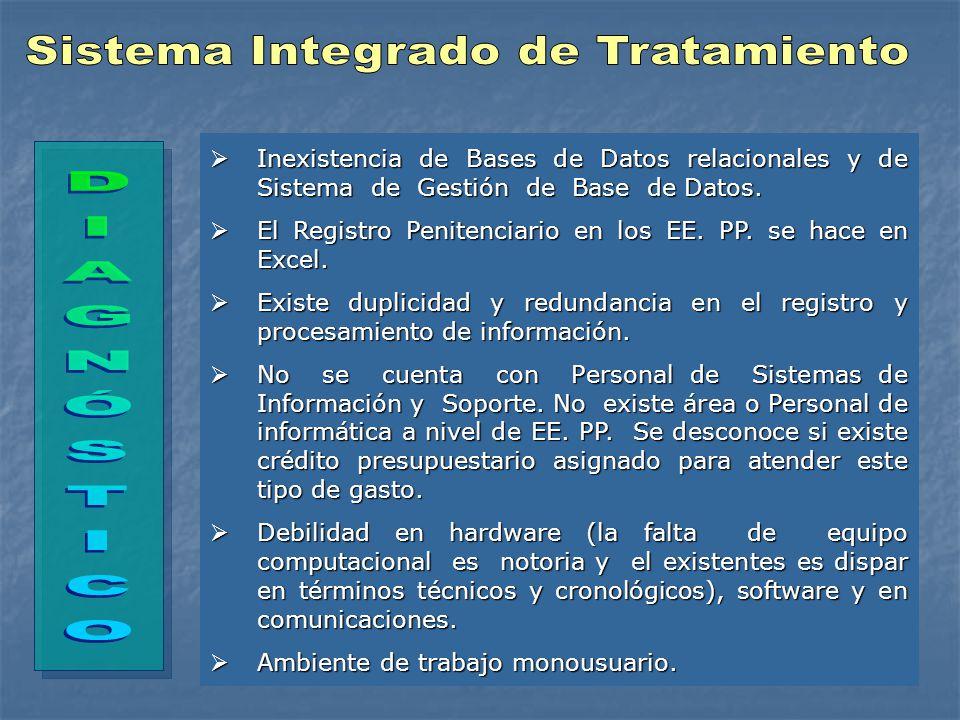 Presentado por: Lic. Hugo Santos Livia hsantos@fys.com.pe