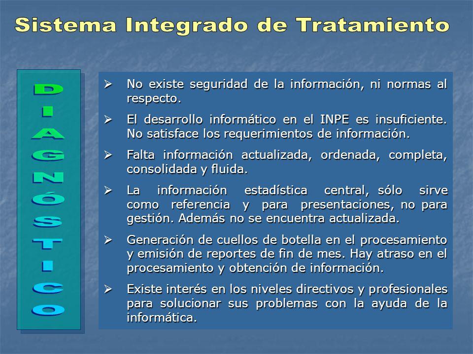 Inexistencia de Bases de Datos relacionales y de Sistema de Gestión de Base de Datos.
