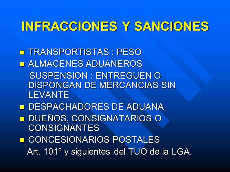 INFRACCIONES Y SANCIONES TRANSPORTISTAS : PESO TRANSPORTISTAS : PESO ALMACENES ADUANEROS ALMACENES ADUANEROS SUSPENSION : ENTREGUEN O DISPONGAN DE MERCANCIAS SIN LEVANTE SUSPENSION : ENTREGUEN O DISPONGAN DE MERCANCIAS SIN LEVANTE DESPACHADORES DE ADUANA DESPACHADORES DE ADUANA DUEÑOS, CONSIGNATARIOS O CONSIGNANTES DUEÑOS, CONSIGNATARIOS O CONSIGNANTES CONCESIONARIOS POSTALES CONCESIONARIOS POSTALES Art.