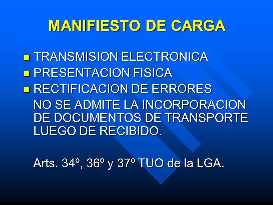 MANIFIESTO DE CARGA TRANSMISION ELECTRONICA TRANSMISION ELECTRONICA PRESENTACION FISICA PRESENTACION FISICA RECTIFICACION DE ERRORES RECTIFICACION DE