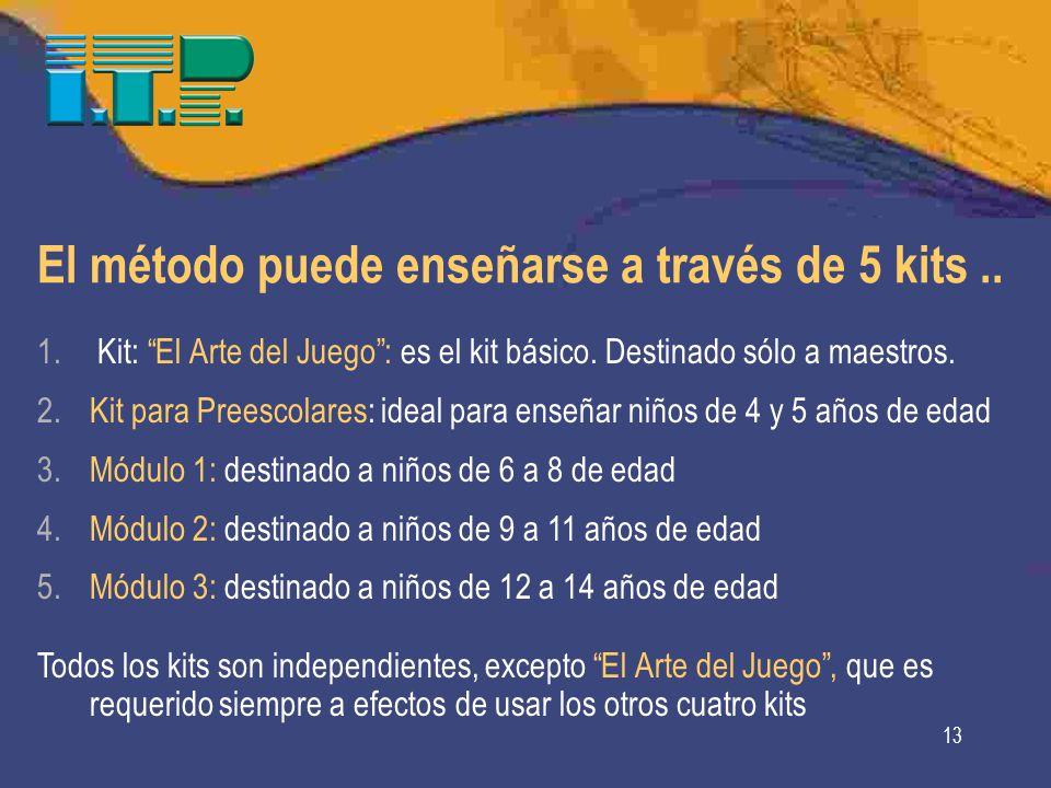13 El método puede enseñarse a través de 5 kits..1.