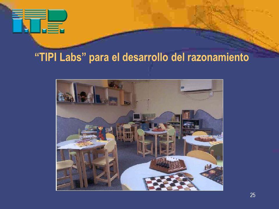 25 TIPI Labs para el desarrollo del razonamiento