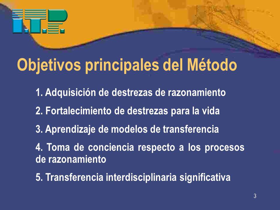 3 Objetivos principales del Método 1.Adquisición de destrezas de razonamiento 2.