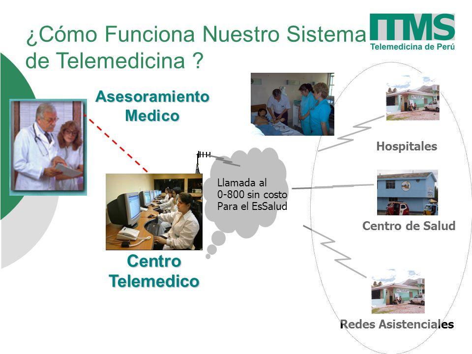 ¿Cómo Funciona Nuestro Sistema de Telemedicina .