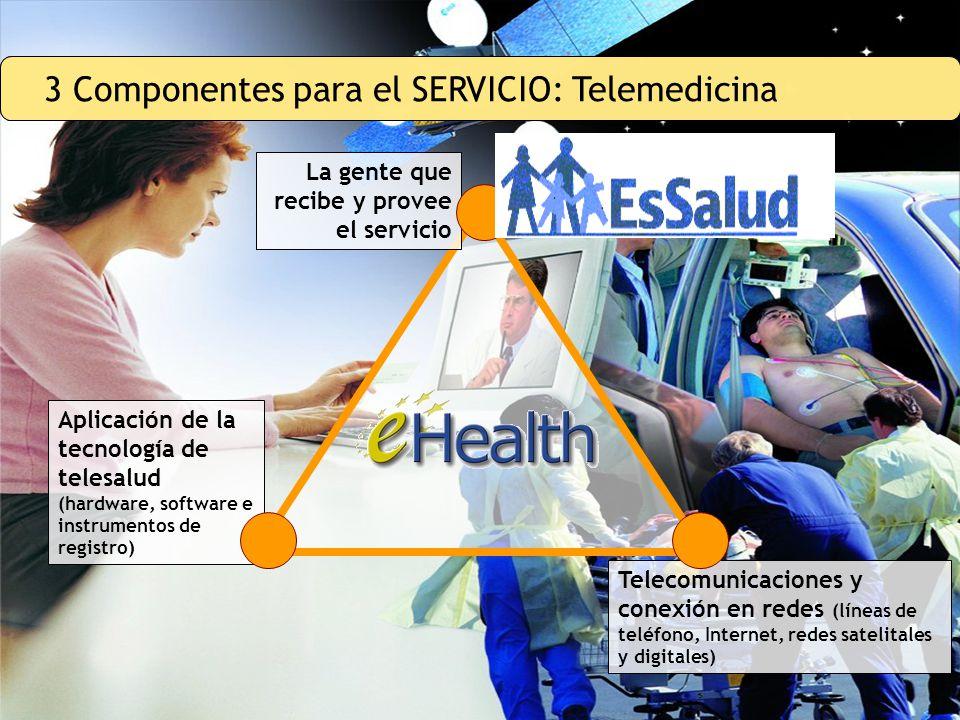Tele-Electrocardiografía Tele-Espirometría Tele-MAPA Tele-Holter Nuestras Líneas…..