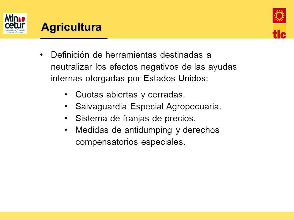 Agricultura Definición de herramientas destinadas a neutralizar los efectos negativos de las ayudas internas otorgadas por Estados Unidos: Cuotas abie