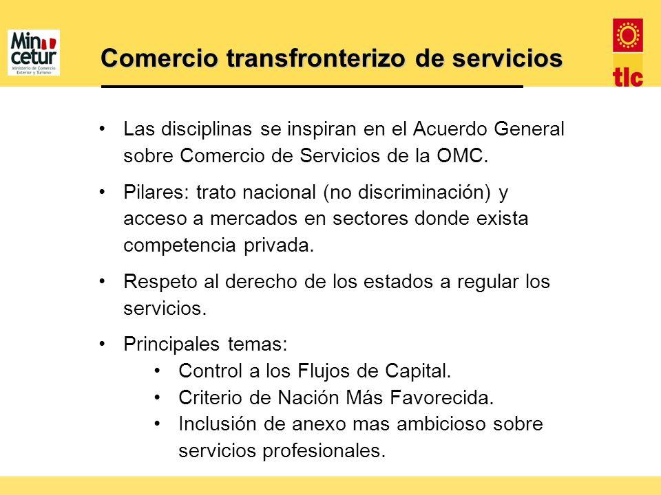 Comercio transfronterizo de servicios Las disciplinas se inspiran en el Acuerdo General sobre Comercio de Servicios de la OMC. Pilares: trato nacional