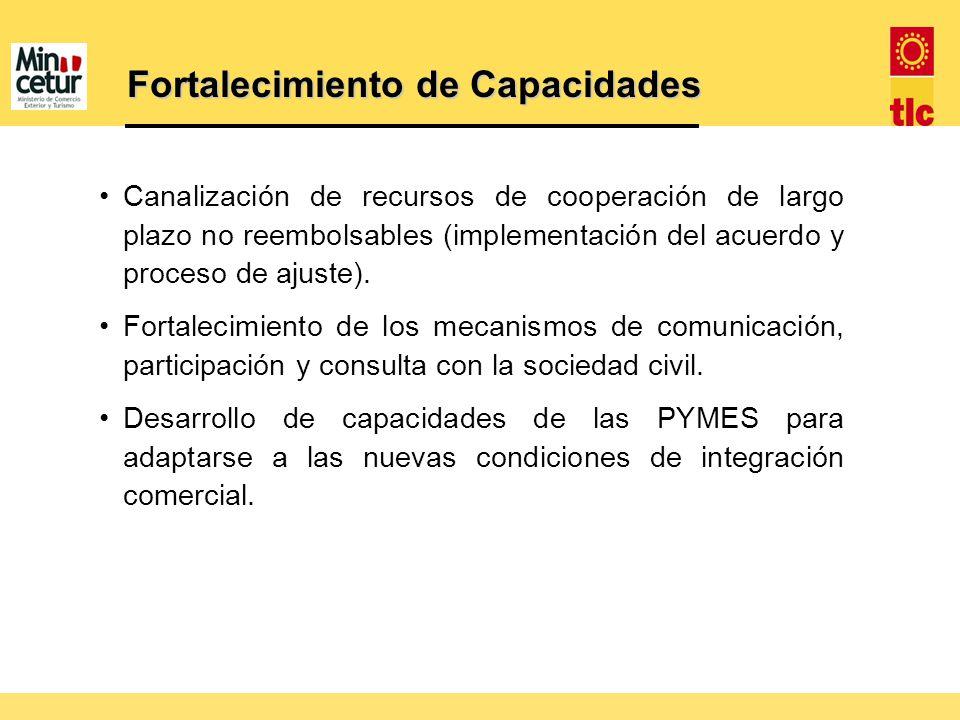 Canalización de recursos de cooperación de largo plazo no reembolsables (implementación del acuerdo y proceso de ajuste). Fortalecimiento de los mecan