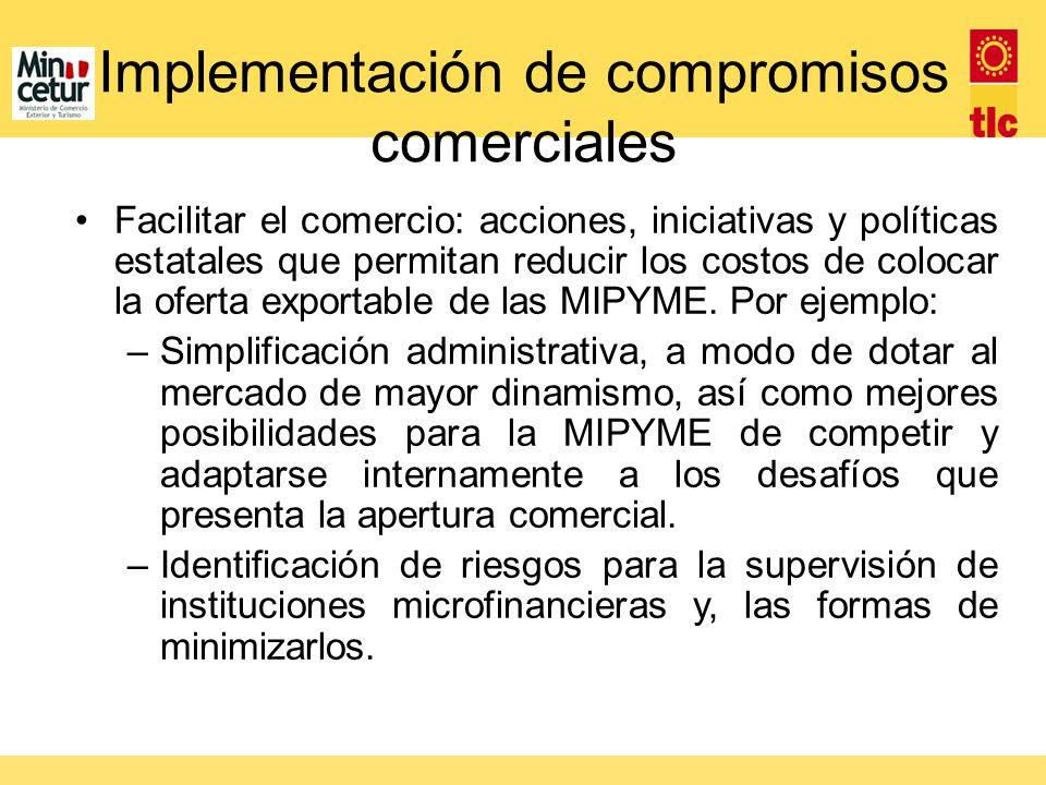 Implementación de compromisos comerciales Facilitar el comercio: acciones, iniciativas y políticas estatales que permitan reducir los costos de coloca