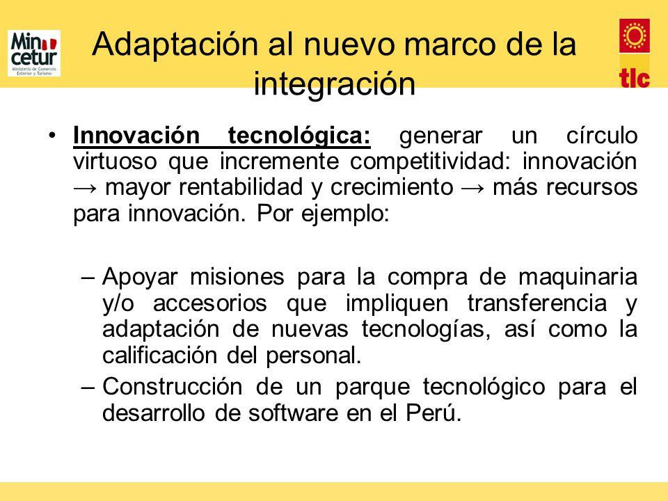 Adaptación al nuevo marco de la integración Innovación tecnológica: generar un círculo virtuoso que incremente competitividad: innovación mayor rentab